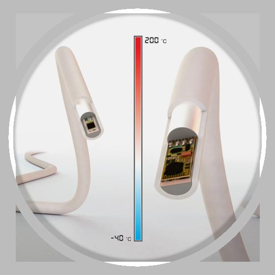 Heat Detection Cables