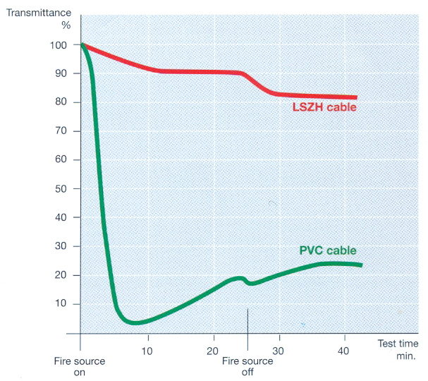fp-standards-graph001